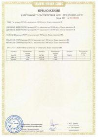 Сертификат соответствия на салют RU C-CN.ЦЦ09.А.00705-2 | Салюты Казани