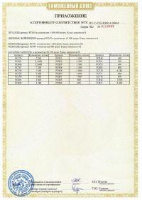 Сертификат соответствия на салют RU C-CN.ЦЦ09.А.00665_-2 | Салюты Казани