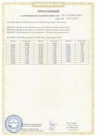 Сертификат соответствия на салют RU C-CN.ЦЦ09.А.00674-2 | Салюты Казани