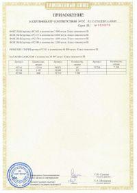 Сертификат соответствия на салют RU C-CN.ЦЦ09.А.00689-2 | Салюты Казани