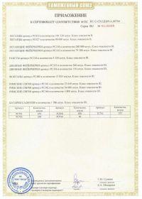 Сертификат соответствия на салют RU C-CN.ЦЦ09.А.00704-2 | Салюты Казани