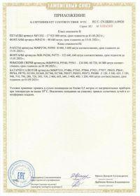 Сертификат соответствия на салют С26-2 | Салюты Казани