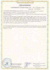 Сертификат соответствия на салют С28-2 | Салюты Казани
