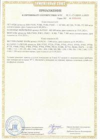 Сертификат соответствия на салют С29-2 | Салюты Казани