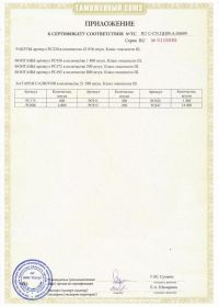Сертификат соответствия на салют ТС RU C-CN.ЦЦ09.А.00699-2 | Салюты Казани