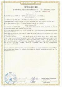 Сертификат соответствия на салют сертификат 27-2 | Салюты Казани